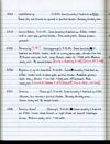 Stefan Cover Field Notes Vol. 13, pg.100. Scanned on 2014-10-15; hard copy may have been updated.