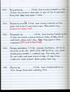 Stefan Cover Field Notes Vol. 13, pg.186. Scanned on 2014-10-15; hard copy may have been updated.