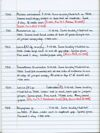 Stefan Cover Field Notes Vol. 14, pg.18. Scanned on 2014-11-25; hard copy may have been updated.
