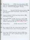 Stefan Cover Field Notes Vol. 14, pg.133. Scanned on 2014-12-02; hard copy may have been updated.
