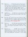 Stefan Cover Field Notes Vol. 14, pg.142. Scanned on 2014-12-02; hard copy may have been updated.