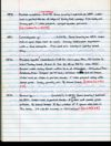 Stefan Cover Field Notes Vol. 8, pg.55. Scanned on 2014-10-01; hard copy may have been updated.